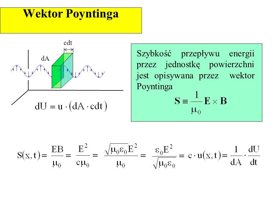 Wektor Poyntinga dA cdt Szybkość przepływu energii przez jednostkę powierzchni jest opisywana przez wektor Poyntinga