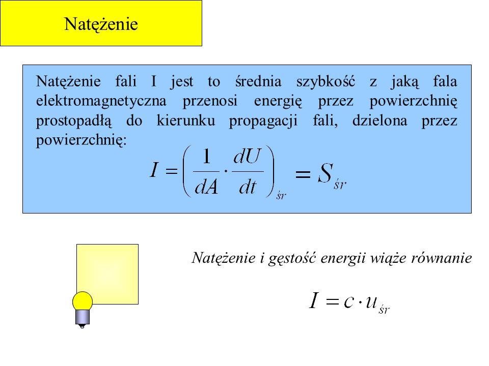 Natężenie Natężenie fali I jest to średnia szybkość z jaką fala elektromagnetyczna przenosi energię przez powierzchnię prostopadłą do kierunku propaga