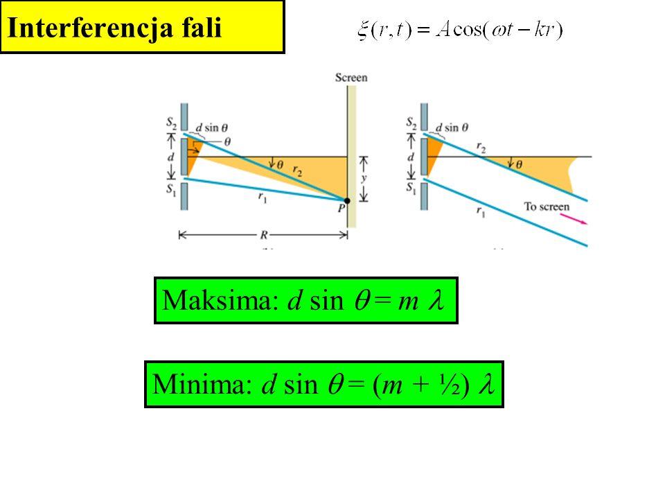 Maksima: d sin = m Minima: d sin = (m + ½) Interferencja fali
