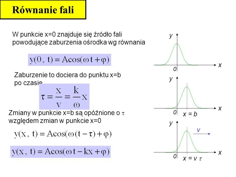 Równanie fali x y x y x = b 0 0 x y x = v 0 v W punkcie x=0 znajduje się źródło fali powodujące zaburzenia ośrodka wg równania Zaburzenie to dociera d
