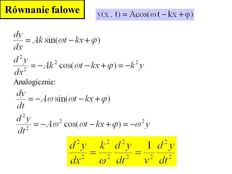 Równanie falowe Analogicznie: