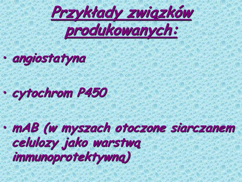 Przykłady związków produkowanych: angiostatynaangiostatyna cytochrom P450cytochrom P450 mAB (w myszach otoczone siarczanem celulozy jako warstwą immun