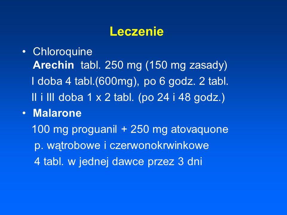 Leczenie Chloroquine Arechin tabl. 250 mg (150 mg zasady) I doba 4 tabl.(600mg), po 6 godz. 2 tabl. II i III doba 1 x 2 tabl. (po 24 i 48 godz.) Malar