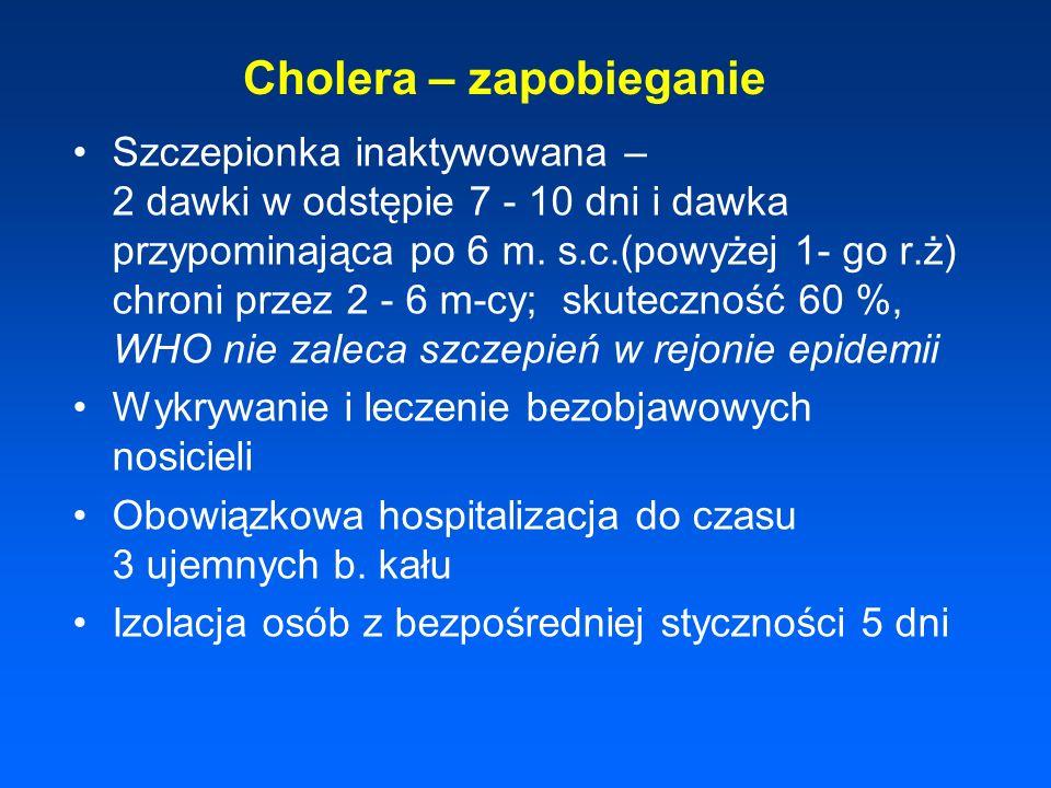 Cholera – zapobieganie Szczepionka inaktywowana – 2 dawki w odstępie 7 - 10 dni i dawka przypominająca po 6 m. s.c.(powyżej 1- go r.ż) chroni przez 2