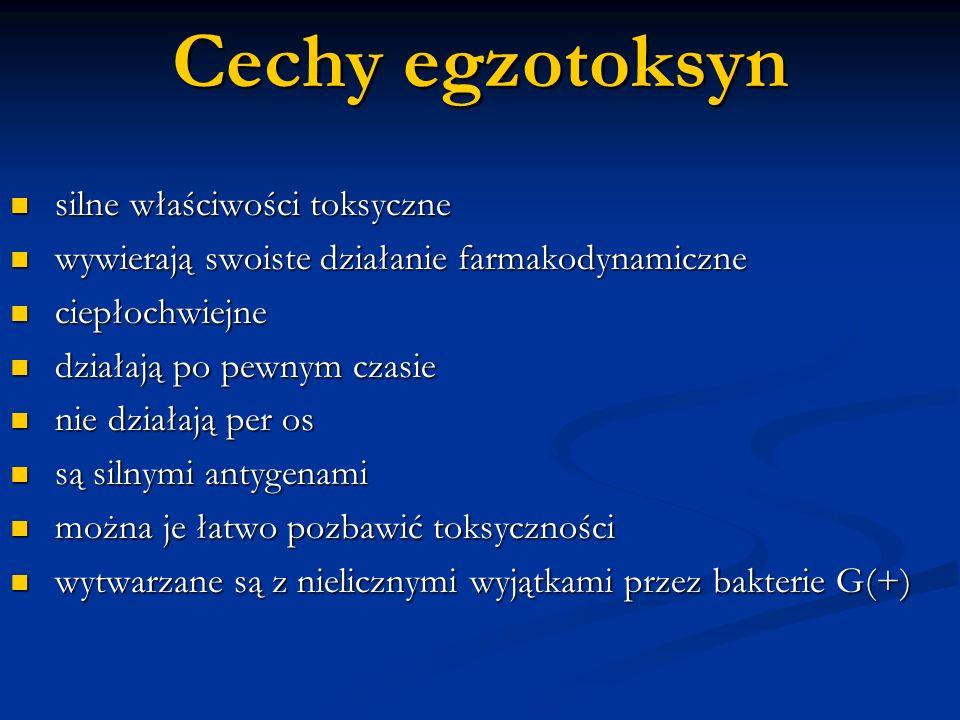 Cechy egzotoksyn silne właściwości toksyczne silne właściwości toksyczne wywierają swoiste działanie farmakodynamiczne wywierają swoiste działanie far