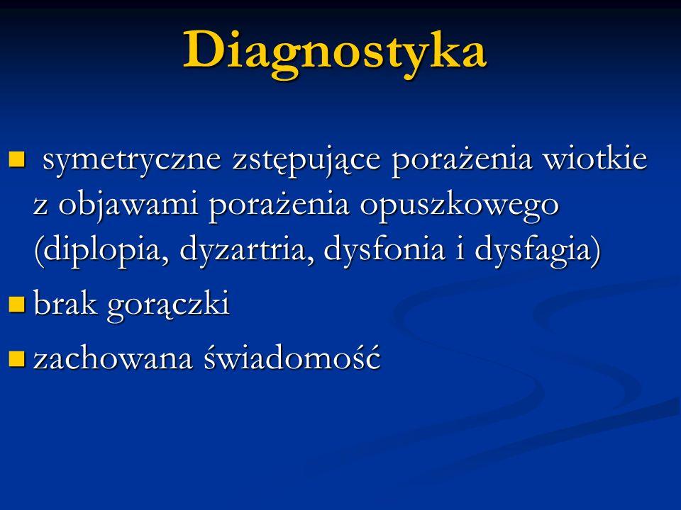 Diagnostyka symetryczne zstępujące porażenia wiotkie z objawami porażenia opuszkowego (diplopia, dyzartria, dysfonia i dysfagia) symetryczne zstępując