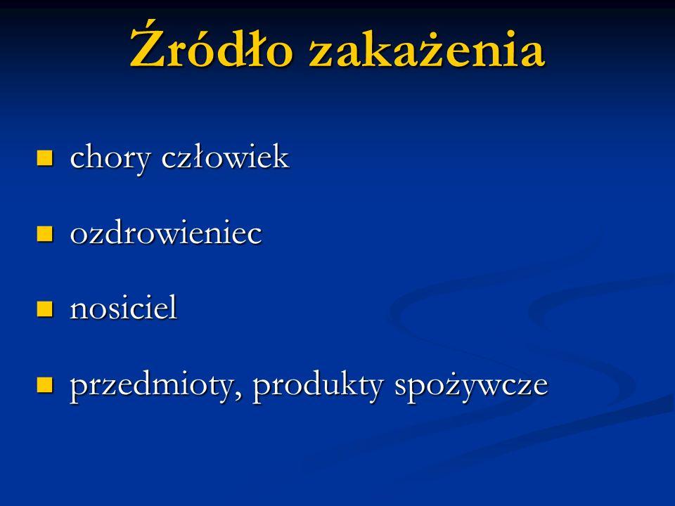 Źródło zakażenia chory człowiek chory człowiek ozdrowieniec ozdrowieniec nosiciel nosiciel przedmioty, produkty spożywcze przedmioty, produkty spożywc