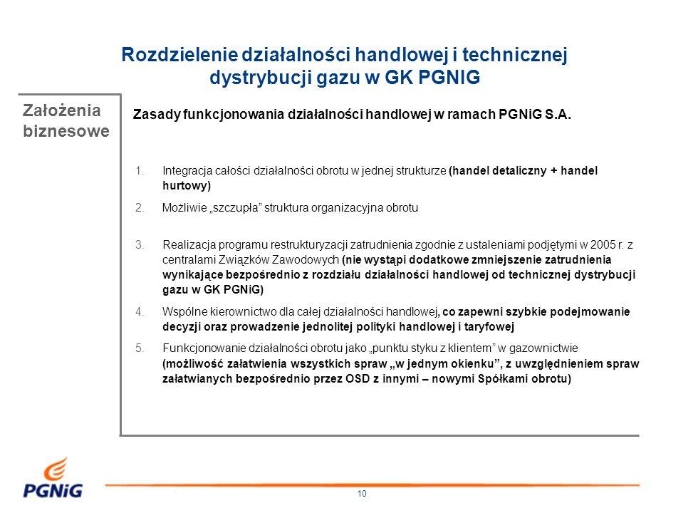 10 Rozdzielenie działalności handlowej i technicznej dystrybucji gazu w GK PGNIG 1.Integracja całości działalności obrotu w jednej strukturze (handel