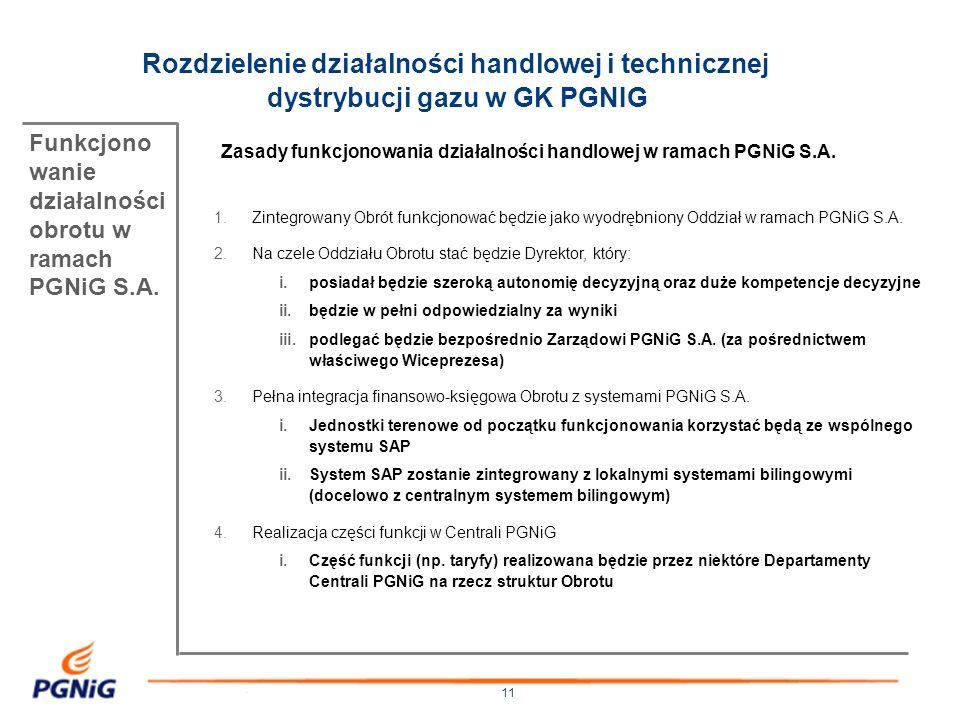 11 Rozdzielenie działalności handlowej i technicznej dystrybucji gazu w GK PGNIG Funkcjono wanie działalności obrotu w ramach PGNiG S.A. 1.Zintegrowan