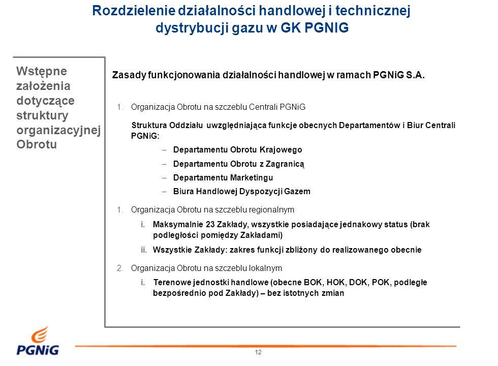 12 Wstępne założenia dotyczące struktury organizacyjnej Obrotu 1.Organizacja Obrotu na szczeblu Centrali PGNiG Struktura Oddziału uwzględniająca funkc