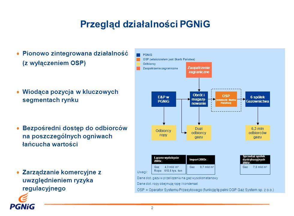 2 Przegląd działalności PGNiG Pionowo zintegrowana działalność (z wyłączeniem OSP) Wiodąca pozycja w kluczowych segmentach rynku Bezpośredni dostęp do
