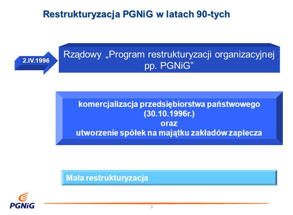 4 poszukiwawczo -wydobywczy przesyłowo -magazynowy dystrybucyjny Poznań Pozostały 23 Zakłady Gazownicze Utworzono Oddział Górnictwo Naftowe Świerklany nadzorując y 4 zakłady sektora naftowego Zlikwidowano Okręgi jako ogniwa pośrednie Wrocław Warszawa Utworzono koordynowane pod względem zarządzania siecią przez Oddział Główny 6 Regionalnych Oddziałów Przesyłu (ROP-ów) Tarnów Gdańsk Restrukturyzacja w latach 1999-2000 Organizacyjno-podmiotowy rozdział Spółki na 3 obszary działalności, uwzględniający Dyrektywę Gazową 98/30/WE