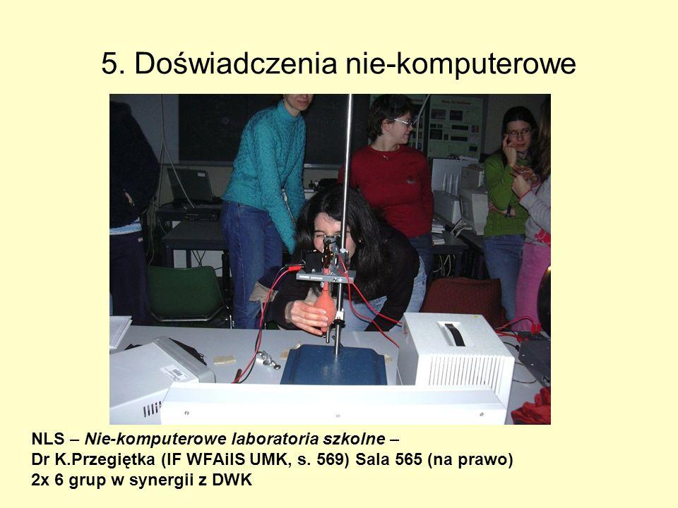 Standard USB Dott.ssa Rossana Viola, Universita di Udine (sobota rano)