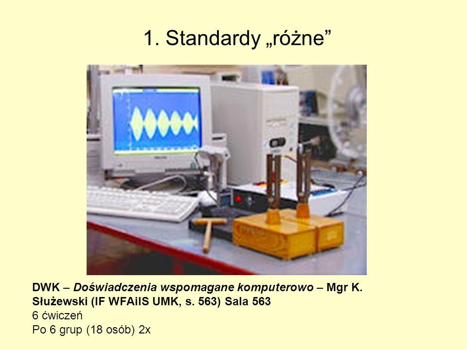 1.Standardy różne DWK – Doświadczenia wspomagane komputerowo – Mgr K.