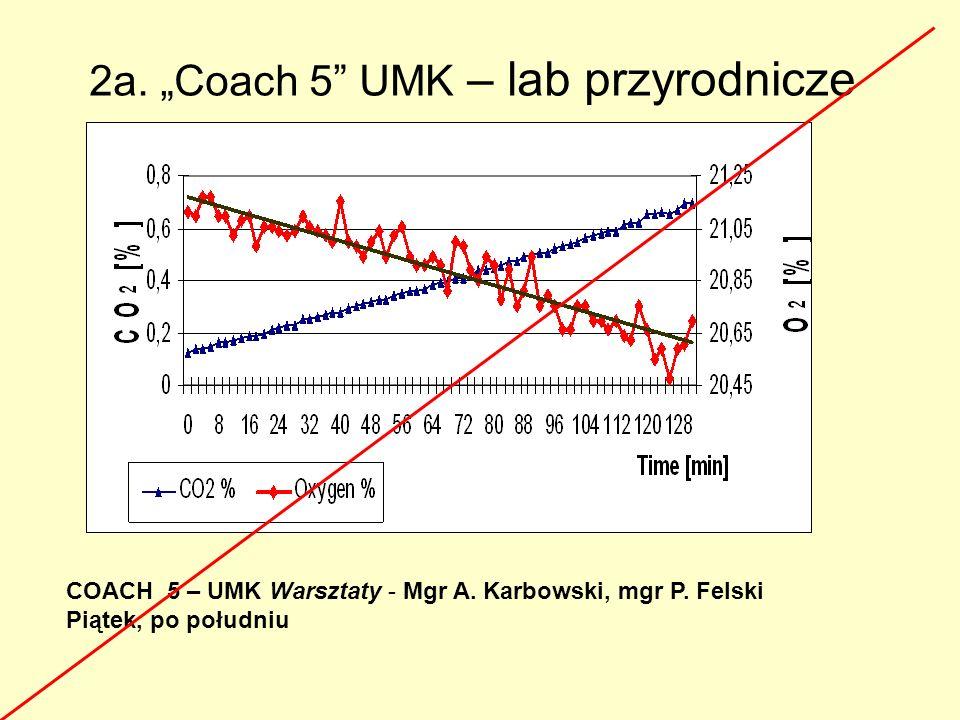 2a.Coach 5 UMK – lab przyrodnicze COACH 5 – UMK Warsztaty - Mgr A.