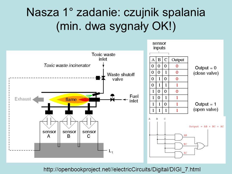 Nasza 1° zadanie: czujnik spalania (min. dwa sygnały OK!) http://openbookproject.net//electricCircuits/Digital/DIGI_7.html