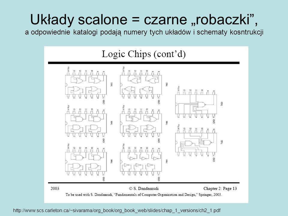 Układy scalone = czarne robaczki, a odpowiednie katalogi podają numery tych układów i schematy kosntrukcji http://www.scs.carleton.ca/~sivarama/org_bo