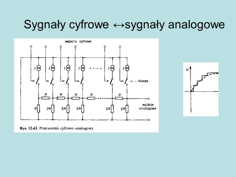 Sygnały cyfrowe sygnały analogowe