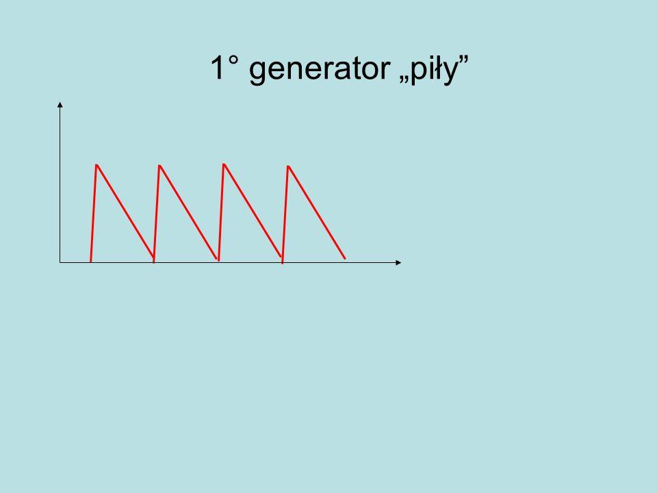 1° generator piły