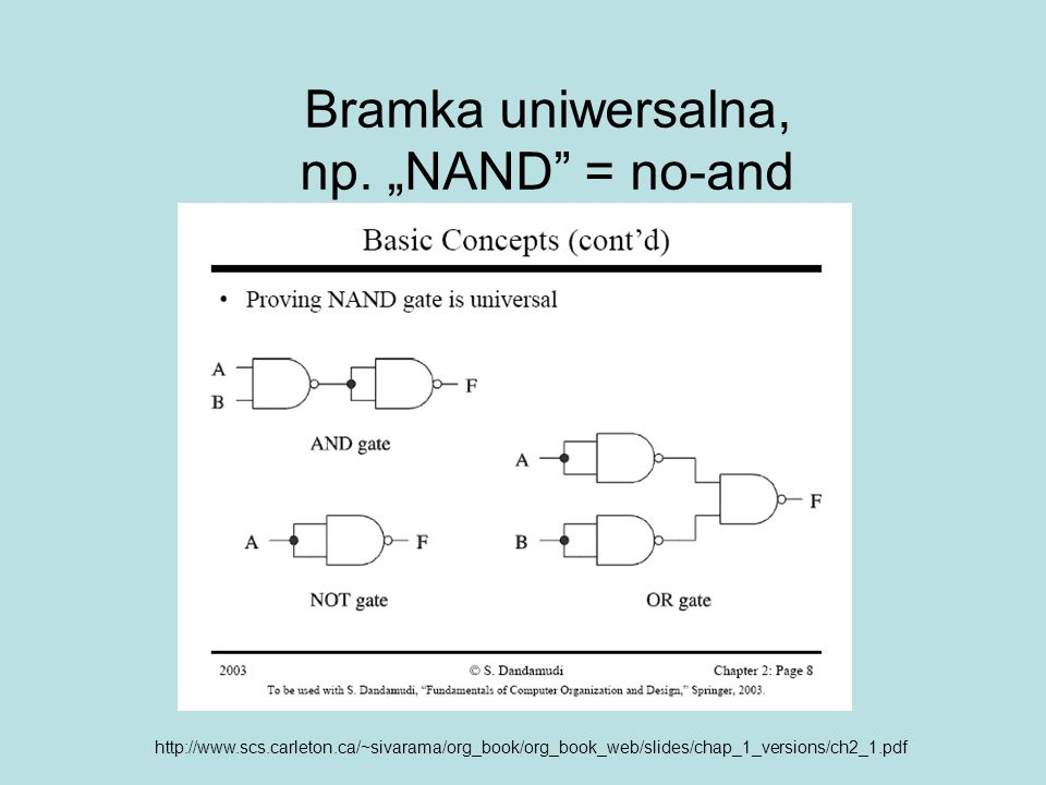 Bramka uniwersalna, np. NAND = no-and http://www.scs.carleton.ca/~sivarama/org_book/org_book_web/slides/chap_1_versions/ch2_1.pdf