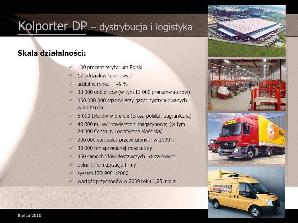 100 procent terytorium Polski 17 oddziałów terenowych udział w rynku - 49 % 38 000 odbiorców (w tym 13 000 prenumeratorów) 950.000.000 egzemplarzy gaz