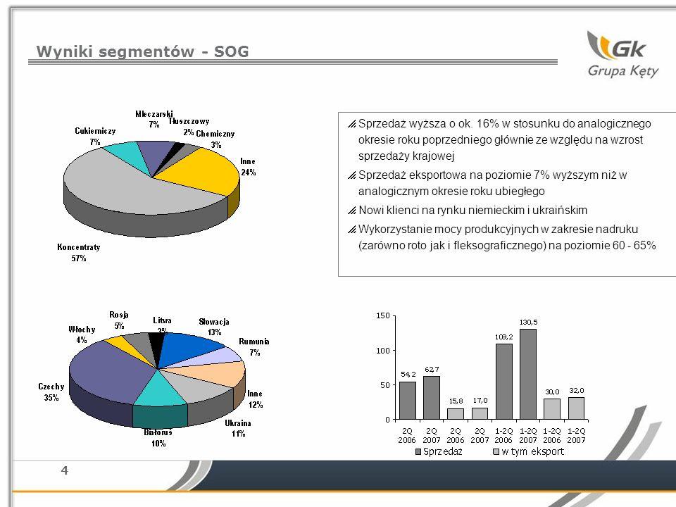 4 Wyniki segmentów - SOG Sprzedaż wyższa o ok. 16% w stosunku do analogicznego okresie roku poprzedniego głównie ze względu na wzrost sprzedaży krajow