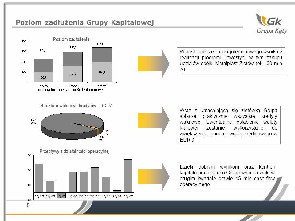 8 Poziom zadłużenia Grupy Kapitałowej Struktura walutowa kredytów – 1Q 07 Poziom zadłużenia Przepływy z działalności operacyjnej Dzięki dobrym wynikom