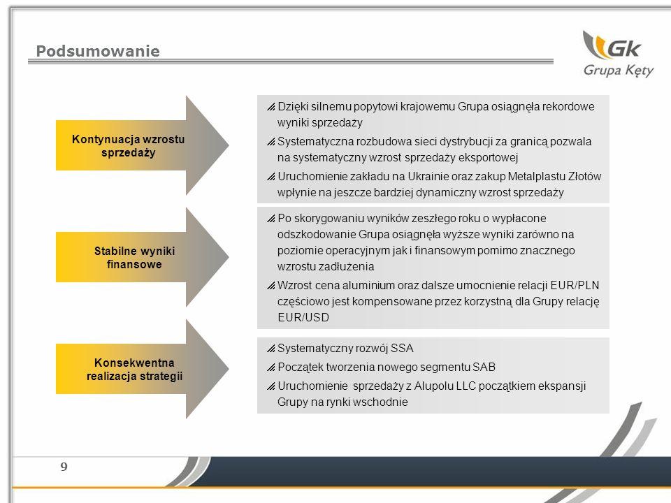 9 Podsumowanie Dzięki silnemu popytowi krajowemu Grupa osiągnęła rekordowe wyniki sprzedaży Systematyczna rozbudowa sieci dystrybucji za granicą pozwa