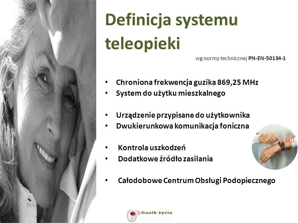 Definicja systemu teleopieki wg normy technicznej PN-EN-50134-1 Chroniona frekwencja guzika 869,25 MHz System do użytku mieszkalnego Urządzenie przypi