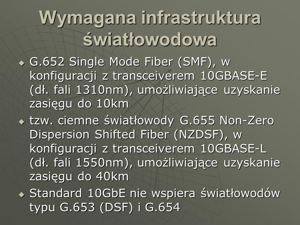 Wymagana infrastruktura światłowodowa G.652 Single Mode Fiber (SMF), w konfiguracji z transceiverem 10GBASE-E (dł. fali 1310nm), umożliwiające uzyskan