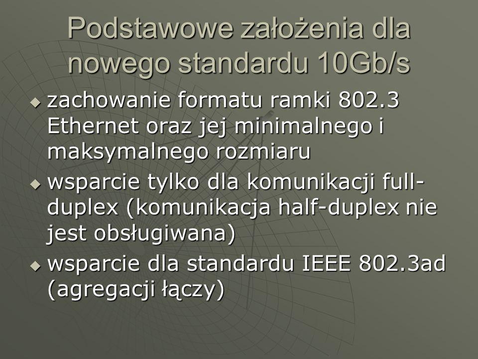 Podstawowe założenia dla nowego standardu 10Gb/s definicja dwóch rodziny warstwy fizycznej (PHY): LAN-PHY operująca z szybkością transmisji danych 10 Gb/s oraz WAN-PHY operująca z szybkością transmisji danych kompatybilną z OC- 192c/STM-48 czyli około 9,29 Gb/s definicja dwóch rodziny warstwy fizycznej (PHY): LAN-PHY operująca z szybkością transmisji danych 10 Gb/s oraz WAN-PHY operująca z szybkością transmisji danych kompatybilną z OC- 192c/STM-48 czyli około 9,29 Gb/s możliwość zastosowania w aplikacjach LAN/MAN/WAN możliwość zastosowania w aplikacjach LAN/MAN/WAN