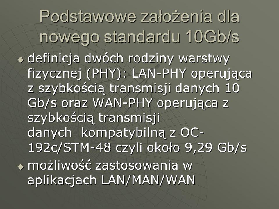 Siedem różnych typów interfejsów fizycznych Typ interfejsu Typ interfejsu Typ warstwy fizycznej Typ warstwy fizycznej Typ światłowod u Typ światłowod u Długość fali Długość fali Maksymaln y dystans Maksymaln y dystans 10GBASE-SRLAN-PHYwielomodowe 850 nm 26 - 300 m (*) 10GBASE-SW WAN-PHYWielomodowe 850 nm 26 – 300 m (*) 10GBASE- LX4 10GBASE- LX4 WWDM Wielomodowe i jednomodowe 1310 nm MM – 300 m SM – 10 km 10GBASE-LR LAN-PHYJednomodowe 1310 nm 10 km 10GBASE-LWWAN-PHYjednomodowe 1310 nm 10 km 10GBASE-ERLAN-PHYJednomodowe 1550 nm 40 km 10GBASE-EW WAN-PHYjednomodowe 1550 nm 40 km * - zależy od parametrów światłowodu