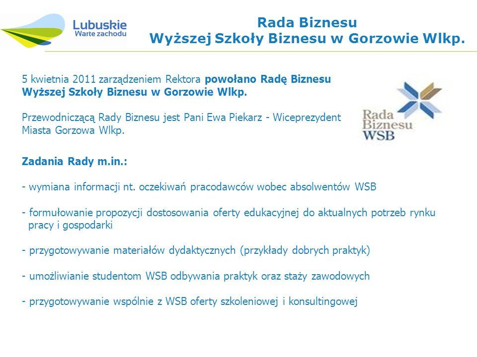 Rada Biznesu Wyższej Szkoły Biznesu w Gorzowie Wlkp. 5 kwietnia 2011 zarządzeniem Rektora powołano Radę Biznesu Wyższej Szkoły Biznesu w Gorzowie Wlkp