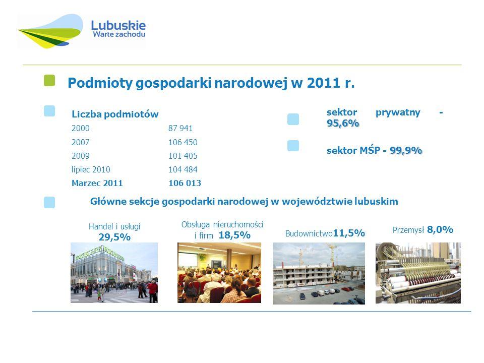 Podmioty gospodarki narodowej w 2011 r.