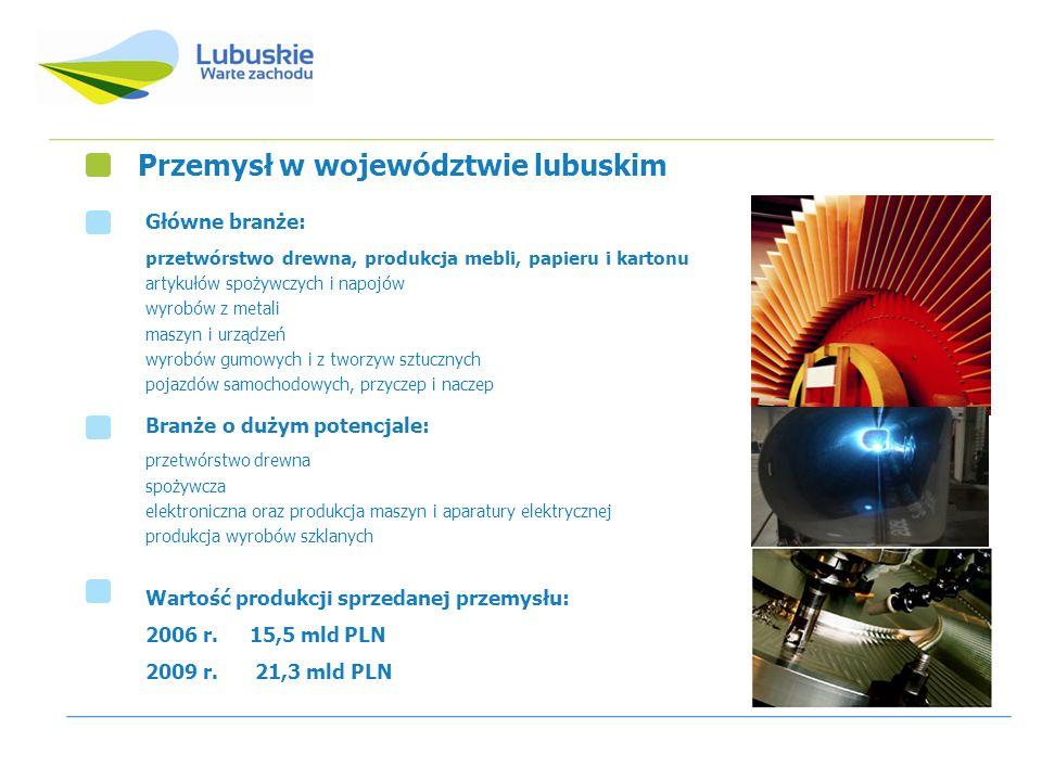 Przemysł w województwie lubuskim Główne branże: przetwórstwo drewna, produkcja mebli, papieru i kartonu artykułów spożywczych i napojów wyrobów z meta