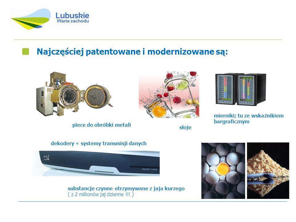 Najczęściej patentowane i modernizowane są: dekodery + systemy transmisji danych mierniki; tu ze wskaźnikiem bargraficznym słoje piece do obróbki metali substancje czynne otrzymywane z jaja kurzego ( z 2 milionów jaj dzienne !!.