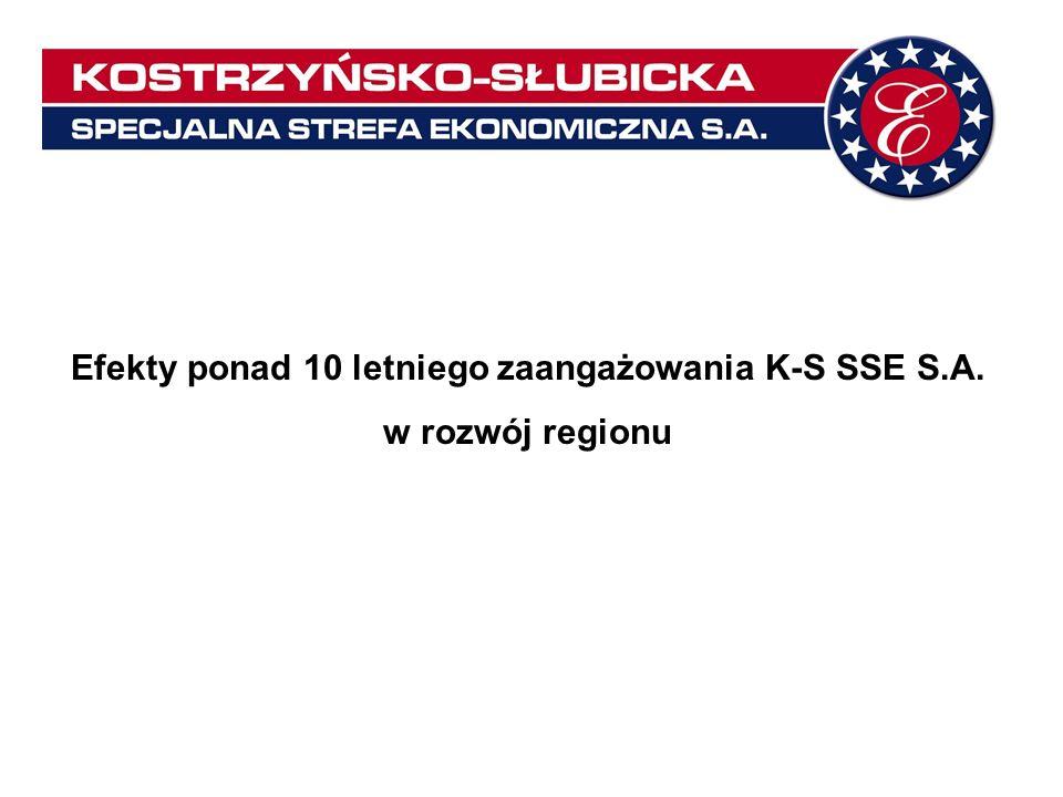 Efekty ponad 10 letniego zaangażowania K-S SSE S.A. w rozwój regionu