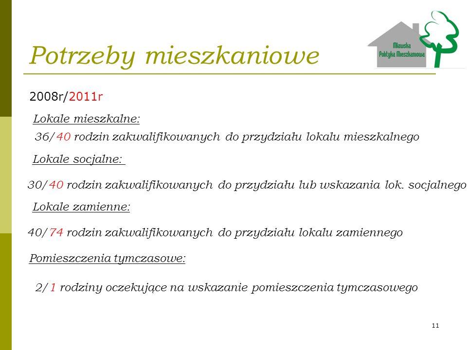 Potrzeby mieszkaniowe Lokale mieszkalne: 36/40 rodzin zakwalifikowanych do przydziału lokalu mieszkalnego Lokale socjalne: 30/40 rodzin zakwalifikowan