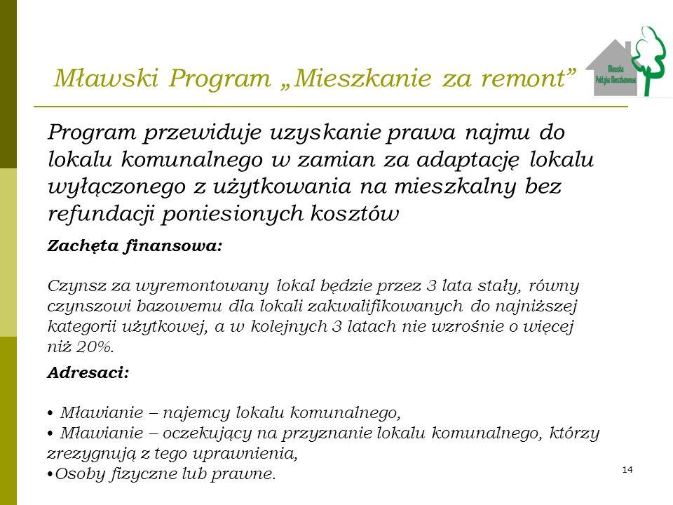 Mławski Program Mieszkanie za remont Program przewiduje uzyskanie prawa najmu do lokalu komunalnego w zamian za adaptację lokalu wyłączonego z użytkow