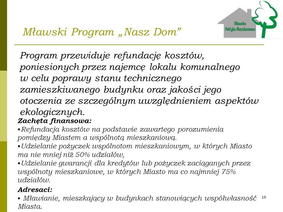 Mławski Program Nasz Dom Program przewiduje refundację kosztów, poniesionych przez najemcę lokalu komunalnego w celu poprawy stanu technicznego zamies