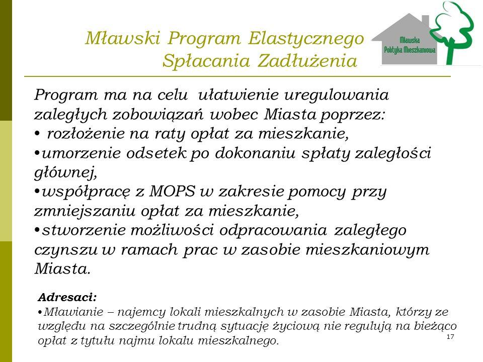 Mławski Program Elastycznego o Spłacania Zadłużenia Program ma na celu ułatwienie uregulowania zaległych zobowiązań wobec Miasta poprzez: rozłożenie n