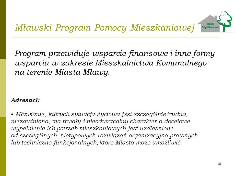 Mławski Program Pomocy Mieszkaniowej Program przewiduje wsparcie finansowe i inne formy wsparcia w zakresie Mieszkalnictwa Komunalnego na terenie Mias