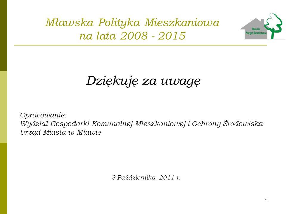 Mławska Polityka Mieszkaniowa na lata 2008 - 2015 Dziękuję za uwagę Opracowanie: Wydział Gospodarki Komunalnej Mieszkaniowej i Ochrony Środowiska Urzą
