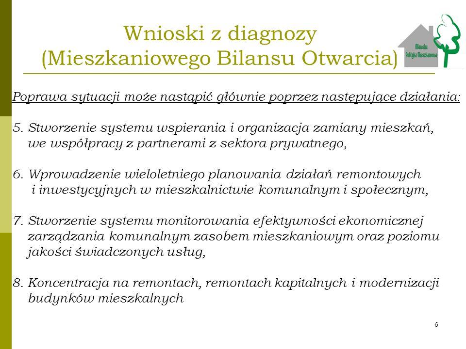 Poprawa sytuacji może nastąpić głównie poprzez następujące działania : 5. Stworzenie systemu wspierania i organizacja zamiany mieszkań, we współpracy