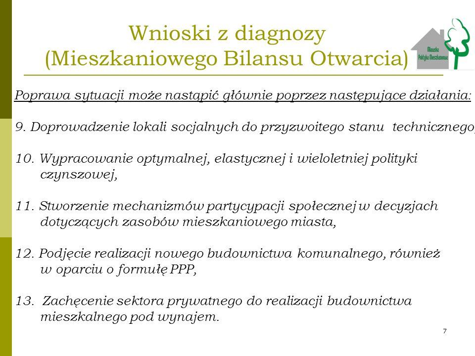 Zasady Mławskiej Polityki Mieszkaniowej 1.Zasada planowania i racjonalności działań.