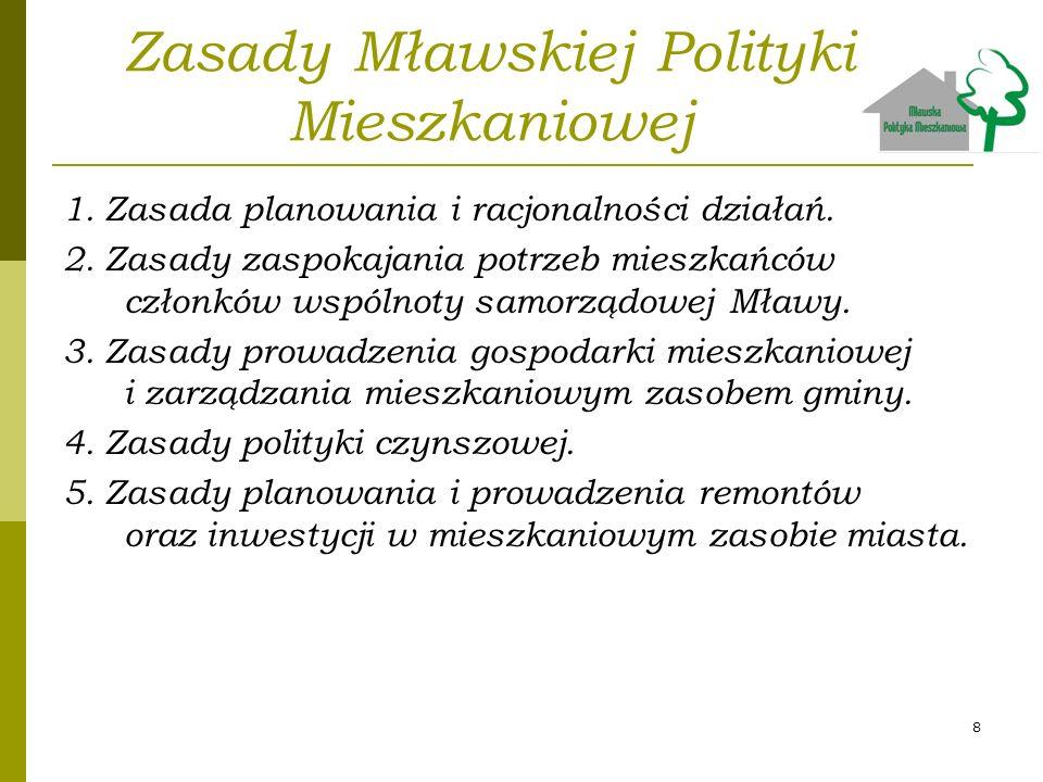 Zasady Mławskiej Polityki Mieszkaniowej 1. Zasada planowania i racjonalności działań. 2. Zasady zaspokajania potrzeb mieszkańców członków wspólnoty sa