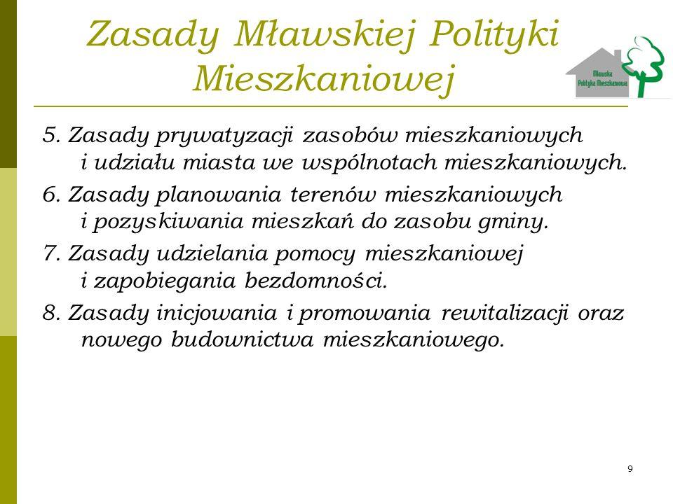 Zasoby mieszkaniowe Miasta Mławy Lokale mieszkalne: 907 769 Powierzchnia użytkowa: 37919m 2 31125m 2 w tym w budynkach stanowiących współwłasność (419 lokali) 18131 m 2 14086 m 2 Lokale socjalne: 58 99 Powierzchnia użytkowa: 1515 m 2 2854 m 2 2008r.