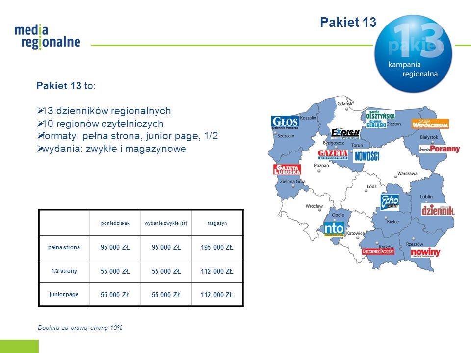 Pakiet 13 to: 13 dzienników regionalnych 10 regionów czytelniczych formaty: pełna strona, junior page, 1/2 wydania: zwykłe i magazynowe Pakiet 13 poniedziałekwydanie zwykłe (śr)magazyn pełna strona 95 000 ZŁ 195 000 ZŁ 1/2 strony 55 000 ZŁ 112 000 ZŁ junior page 55 000 ZŁ 112 000 ZŁ Dopłata za prawą stronę 10%