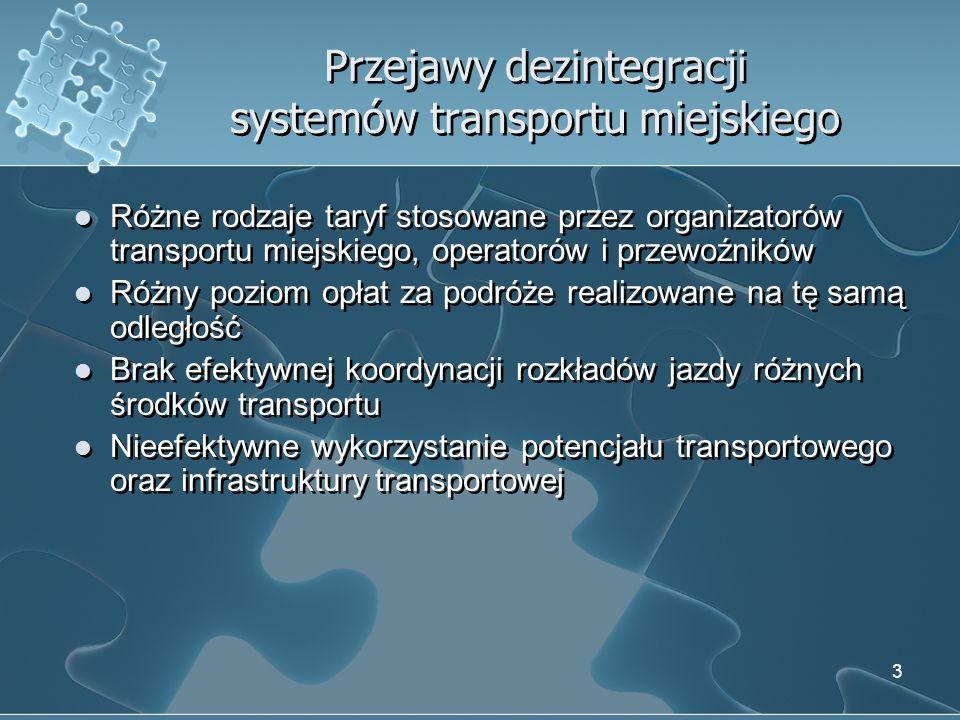 Cele integracji transportu miejskiego Zaoferowanie wyższej jakości usług niż w sytuacji dezintegracji transportu zbiorowego Podniesienie konkurencyjności transportu zbiorowego wobec transportu indywidualnego Racjonalizacja kosztów funkcjonowania systemu transportu miejskiego Współudział transportu miejskiego w rozwoju miast (aglomeracji) i regionów.