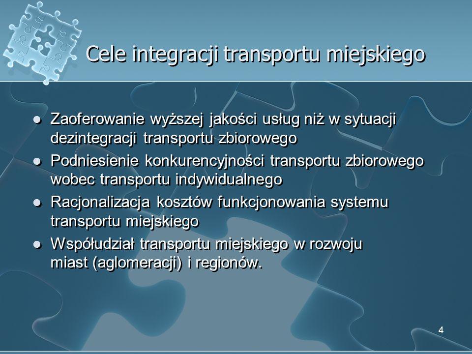 Cele integracji transportu miejskiego Zaoferowanie wyższej jakości usług niż w sytuacji dezintegracji transportu zbiorowego Podniesienie konkurencyjno